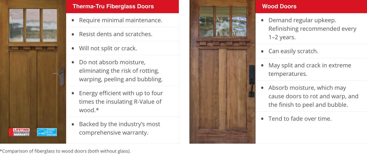 therma-tru-fiberglass-doors